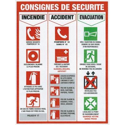 Panneau signalétique de consignes de sécurité
