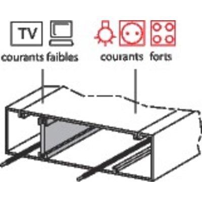 Goulotte GTL 18 modules complète - 2 couvercle - Drivia - Legrand