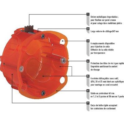 Boîte d'encastrement multimatériaux - Ø 67 x 40 mm - 1 poste - Batibox - Le