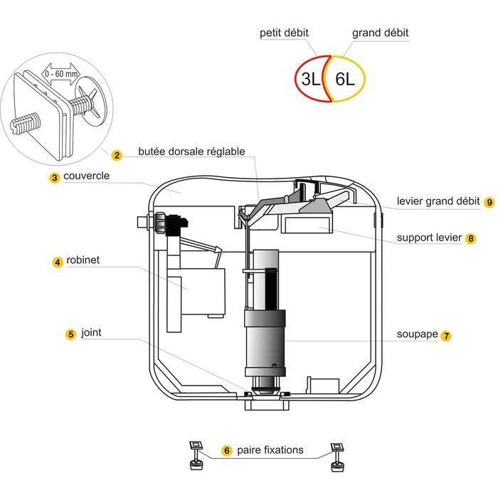 Réservoir WC attenant - Double débit-6