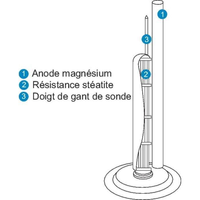 Chauffe-eau Chaufféo Plus vertical - Fixation murale-2
