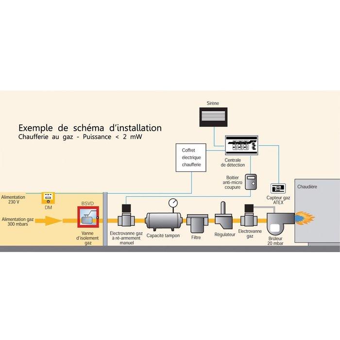 Capacité tampon gaz-2