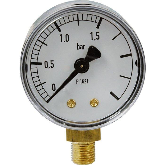 Équipement sécurité gaz
