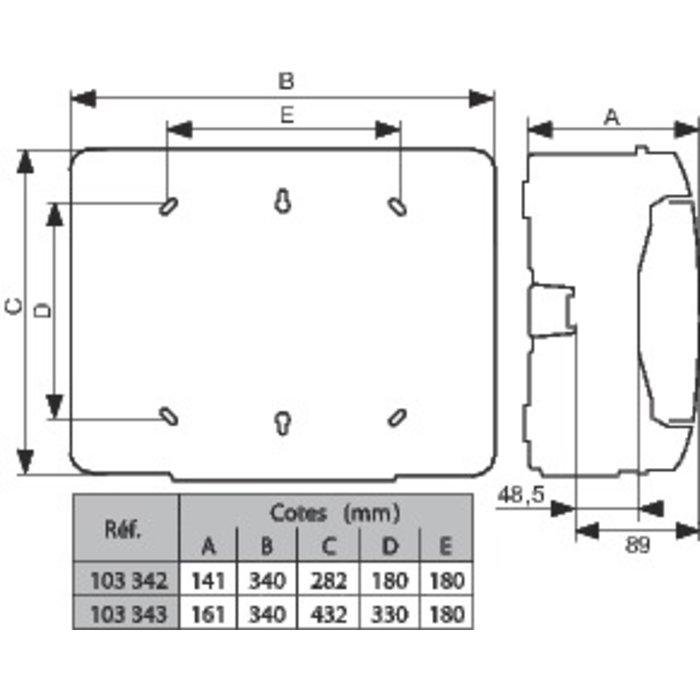 Coffret de distribution Plexo³ - 12 modules par rangée-1