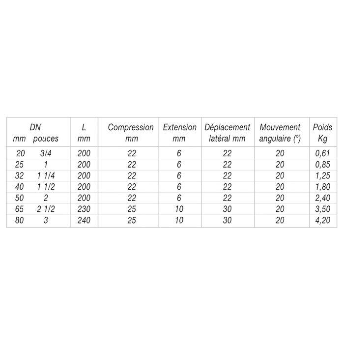 Manchon antivibratoire fileté - Femelle-2
