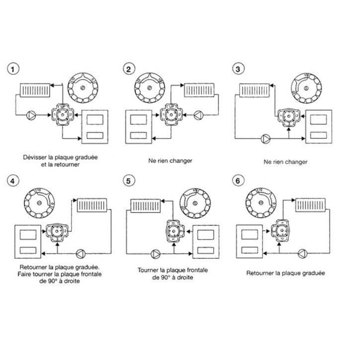 Vanne mélangeuse à secteur - 3 voies - Fonte - Femelle / Femelle-2