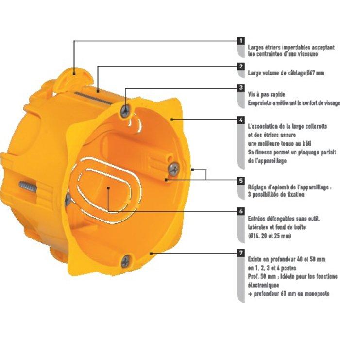Boîte d'encastrement Batibox - 1 poste-2