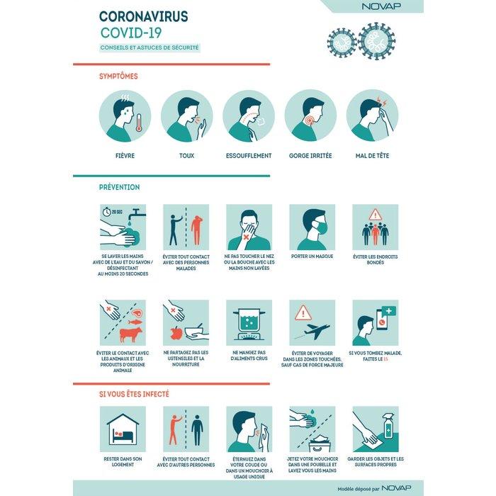 Panneau Conseils et astuces COVID 19