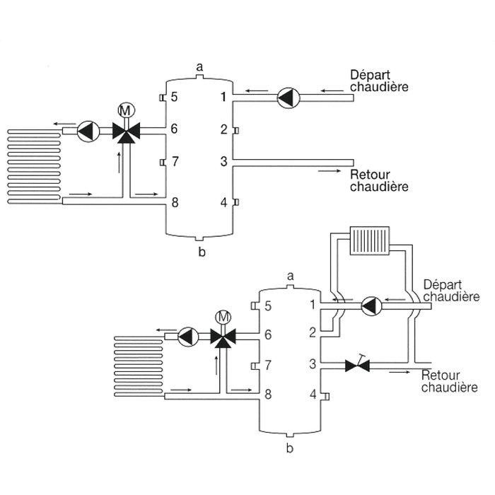 Bouteille de mélange - Chauffage et climatisation - Capacité 100 - 200 l-2
