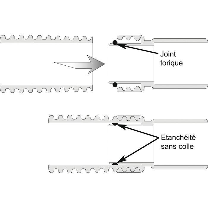 Flexible d'évacuation - Étanchéité par joint-1