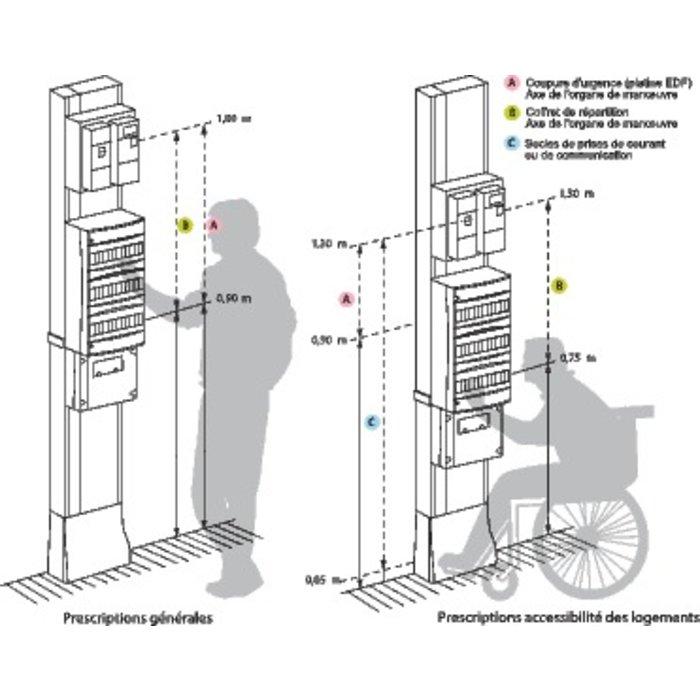 Goulotte complète GTL Premium - Pour coffret Drivia 13 / 18 modules-3