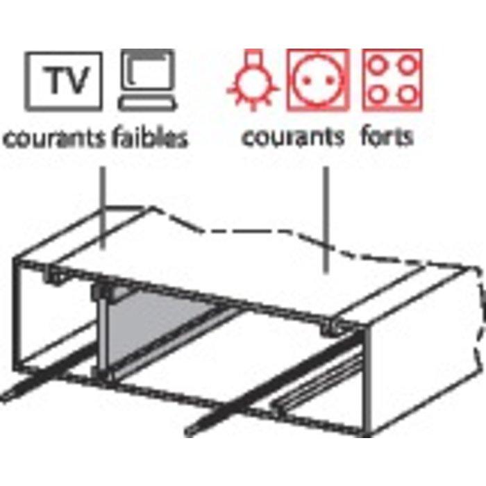 Goulotte complète GTL Premium - Pour coffret Drivia 13 / 18 modules-1